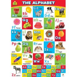 School Zone Wall Chart: The Alphabet
